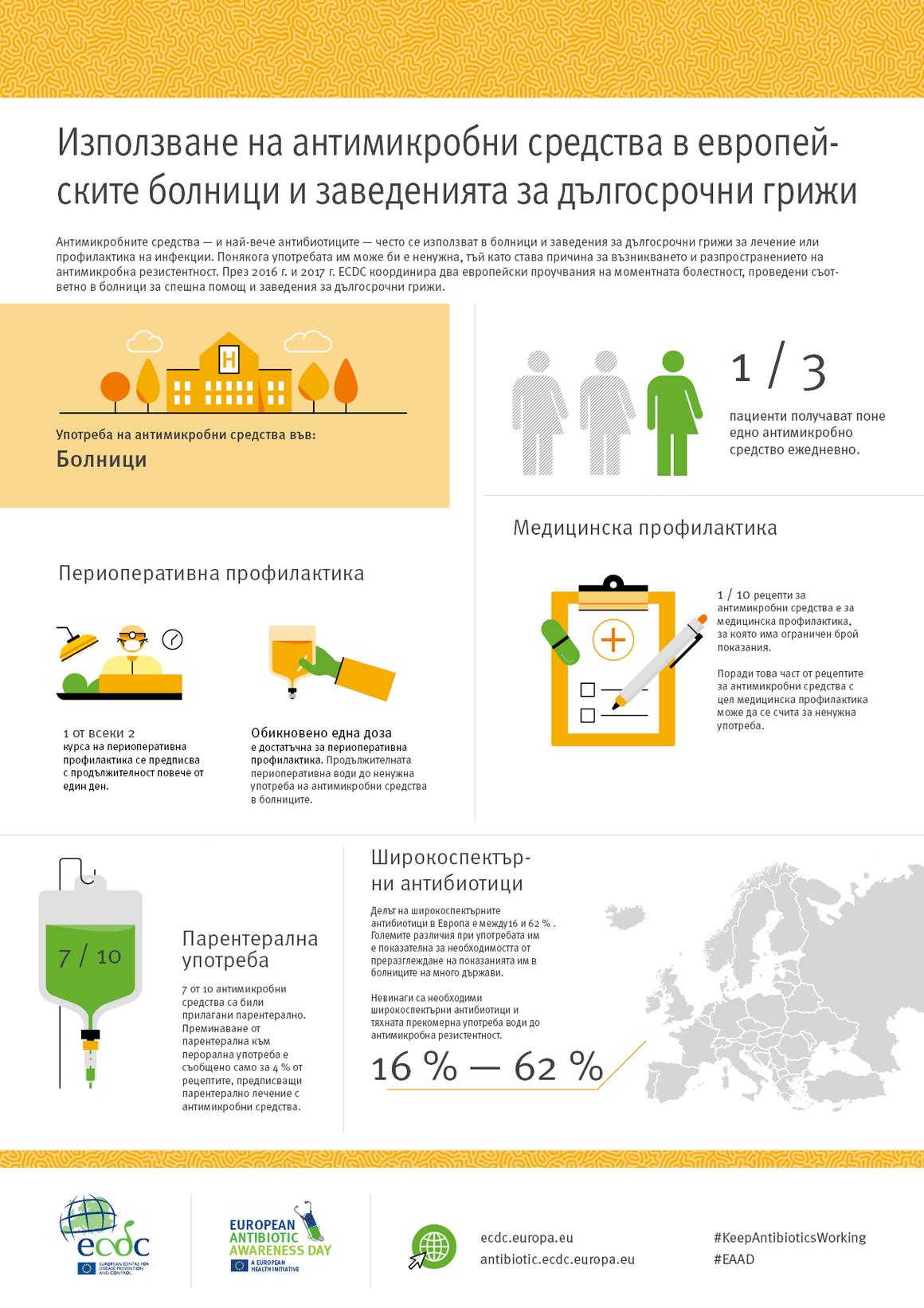 Използване на антимикробни средства в европей- ските болници и заведенията за дългосрочни грижи