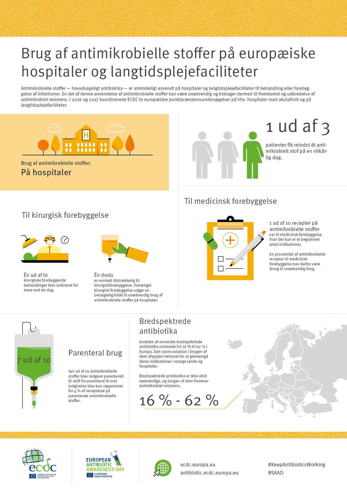 Brug af antimikrobielle stoffer på europæiske hospitaler og langtidsplejefaciliteter
