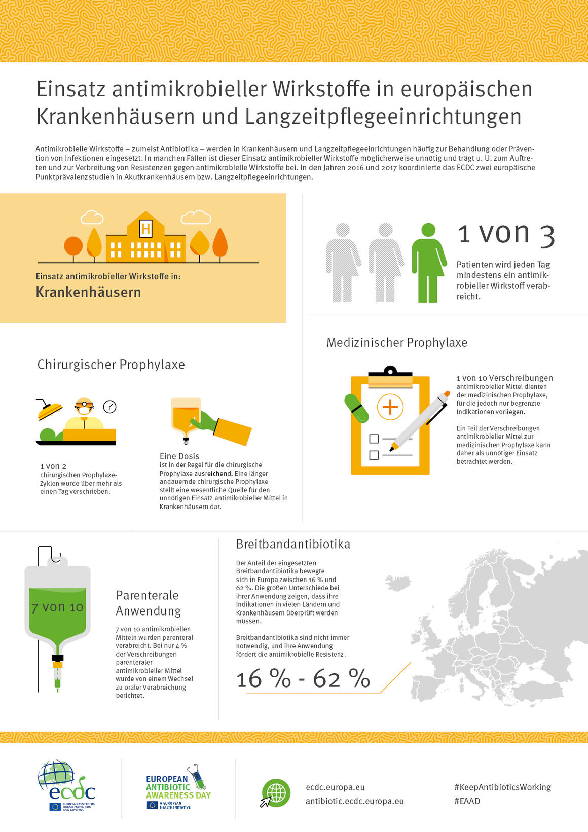 Einsatz antimikrobieller Wirkstoffe in europäischen Krankenhäusern und Langzeitpflegeeinrichtungen