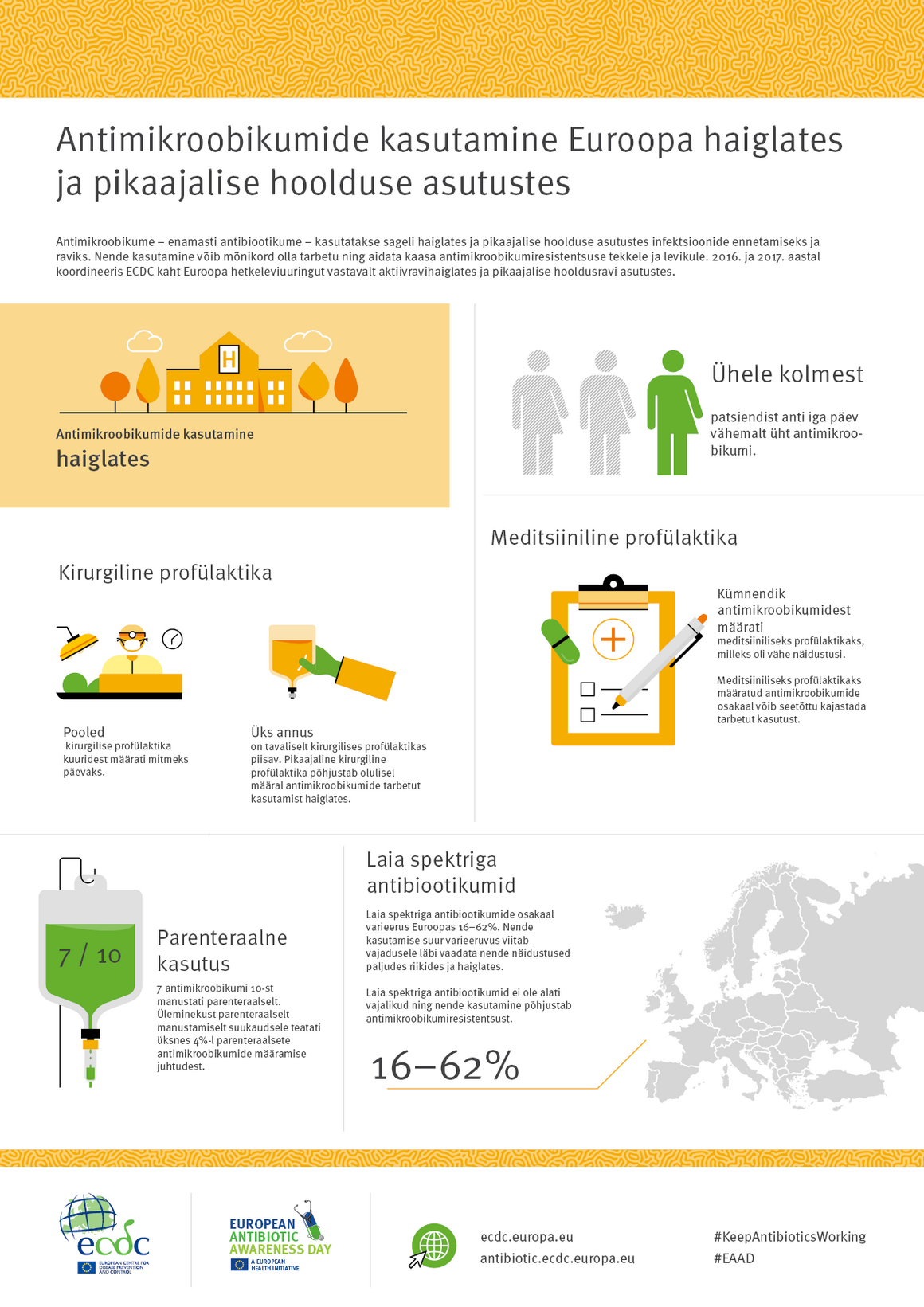 Antimikroobikumide kasutamine Euroopa haiglates ja pikaajalise hoolduse asutustes