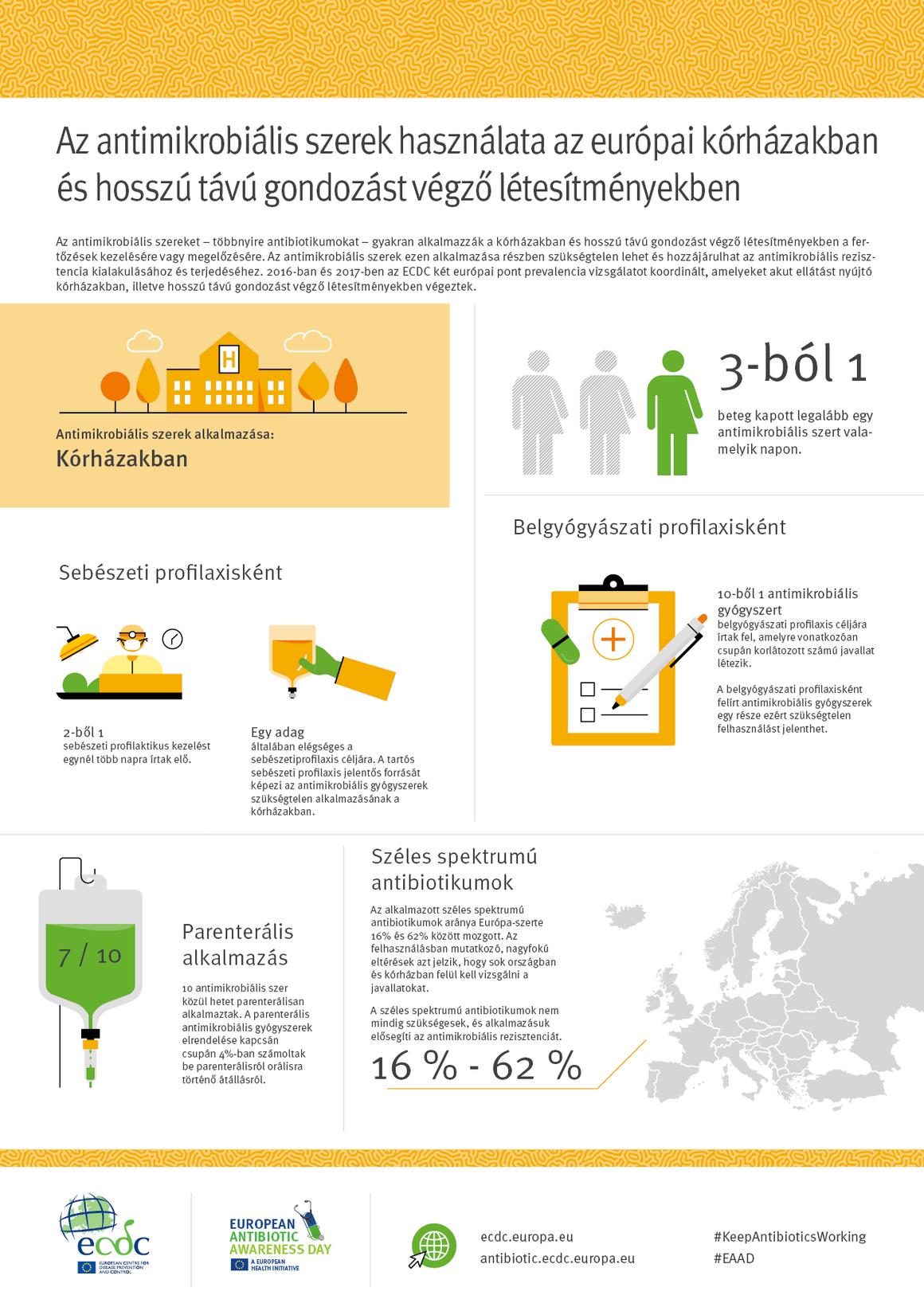 Az antimikrobiális szerek használata az európai kórházakban és hosszú távú gondozást végző létesítményekben