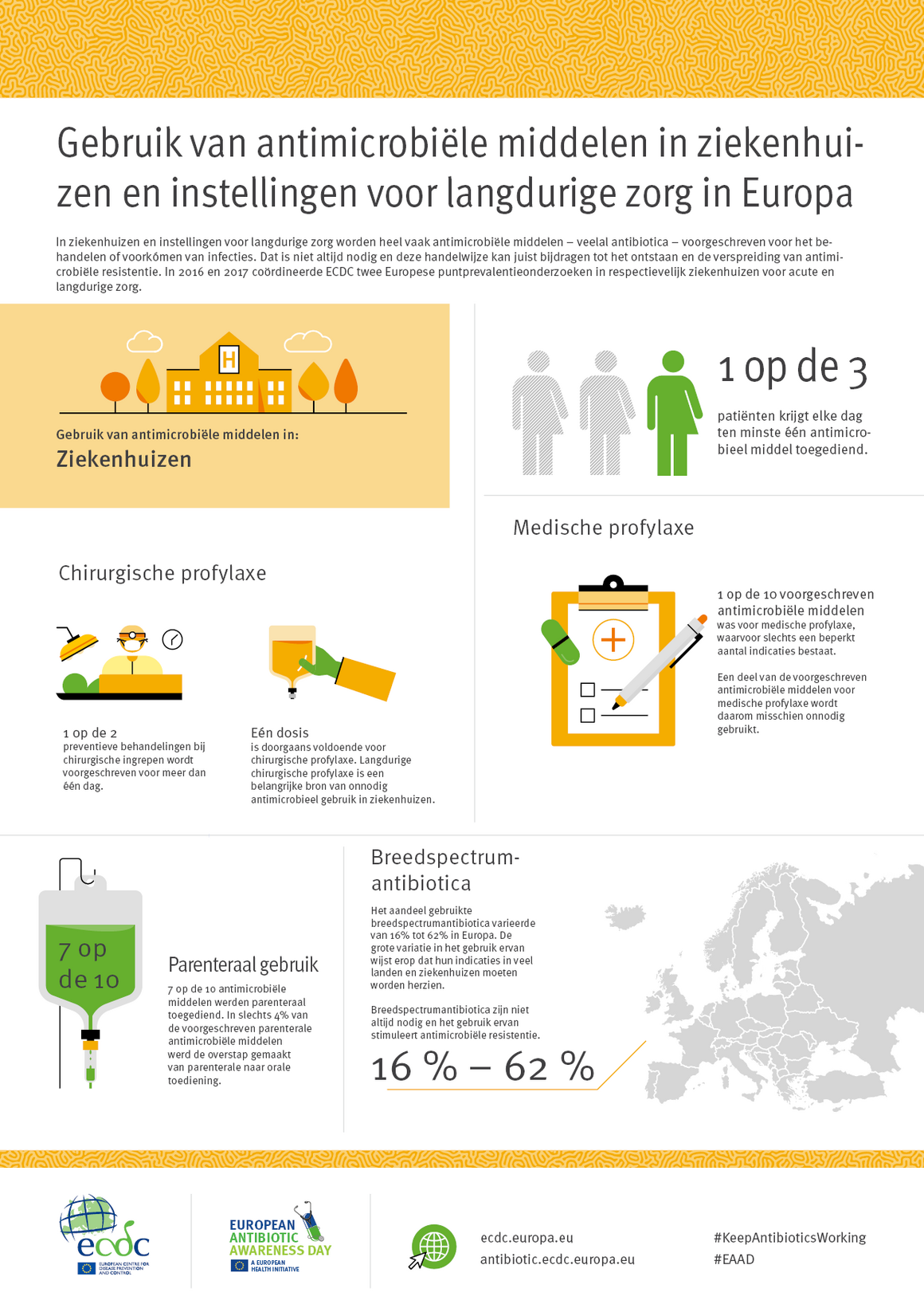 Gebruik van antimicrobiële middelen in ziekenhuizen en instellingen voor langdurige zorg in Europa