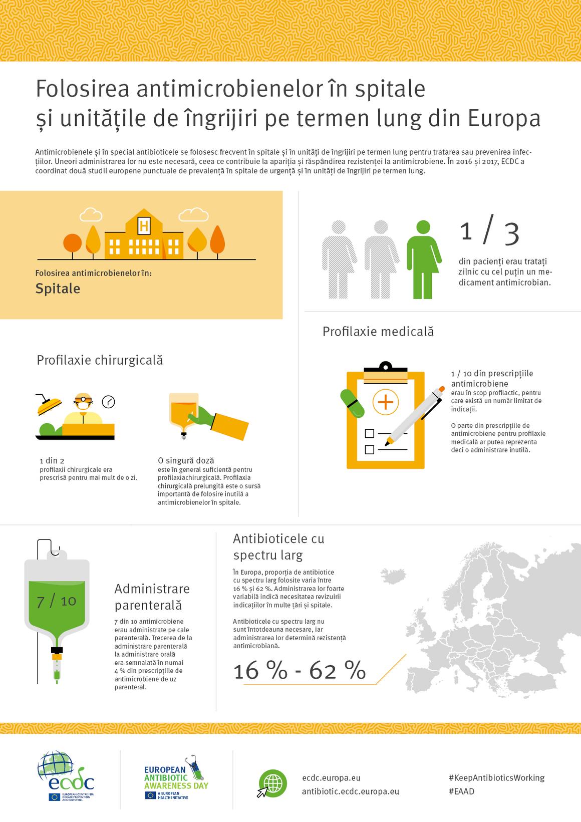 Folosirea antimicrobienelor în spitale și unitățile de îngrijiri pe termen lung din Europa