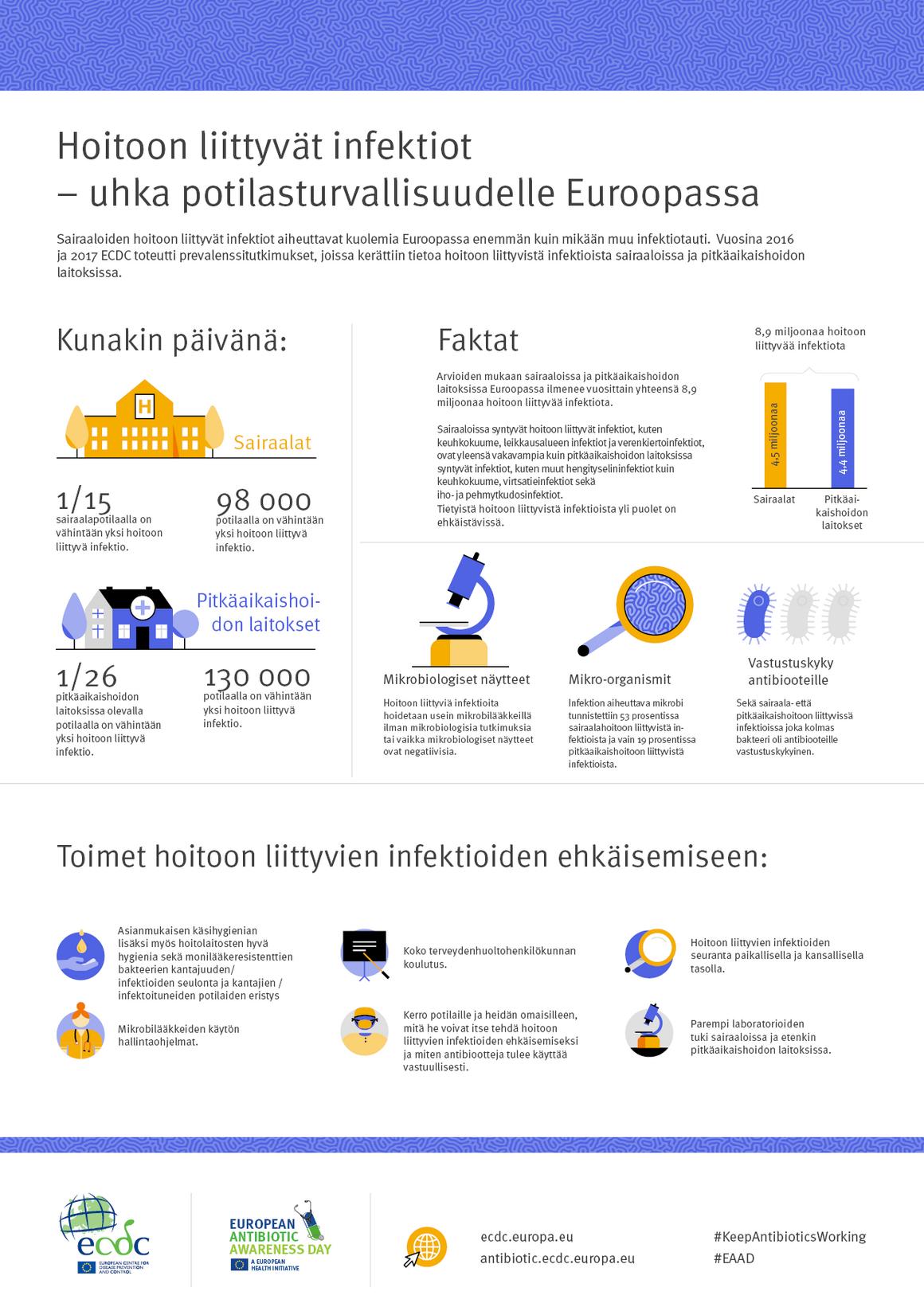 Hoitoon liittyvät infektiot  –  uhka potilasturvallisuudelle Euroopassa