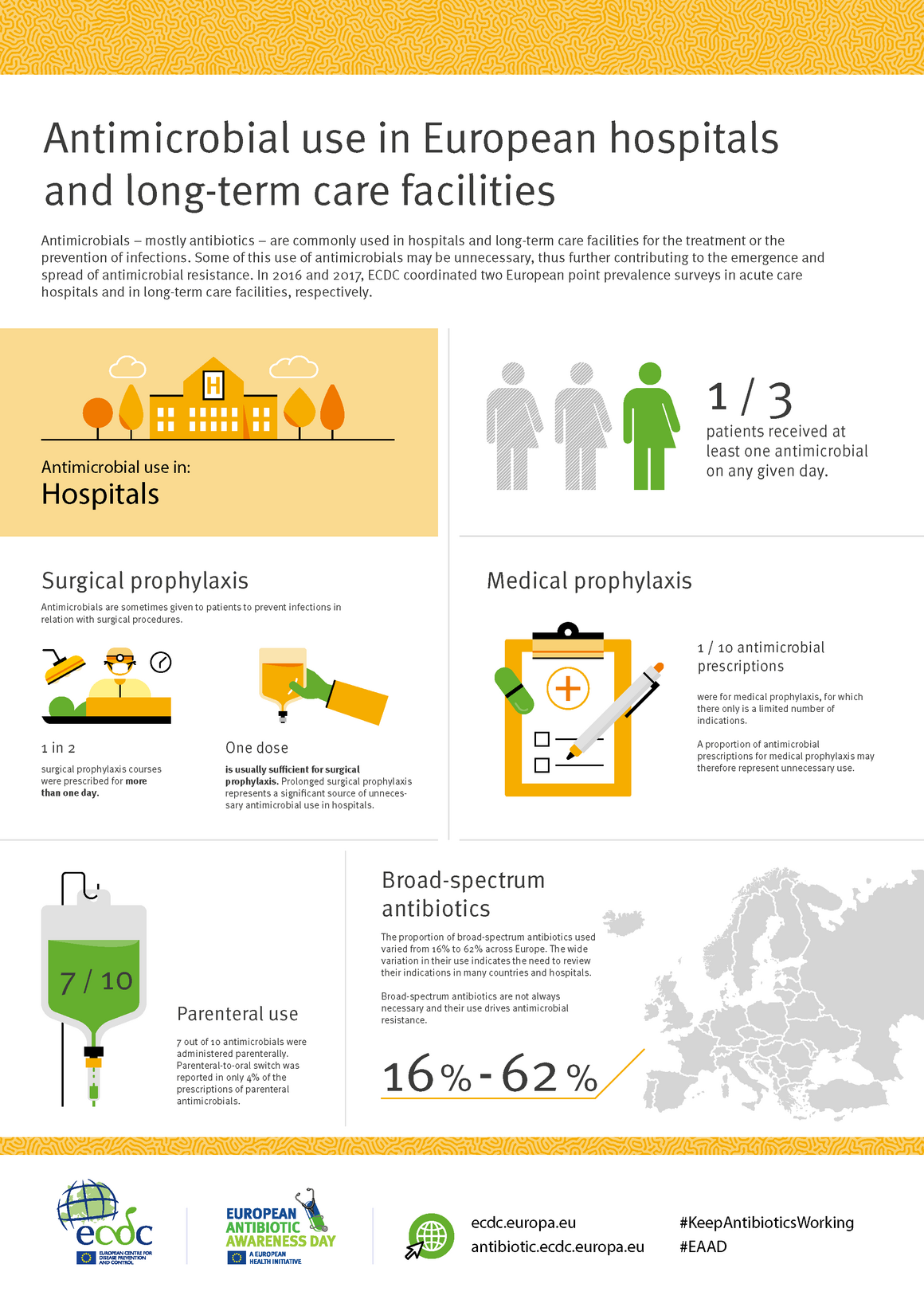 Antimicrobial use in European hospitals and long-term care facilities