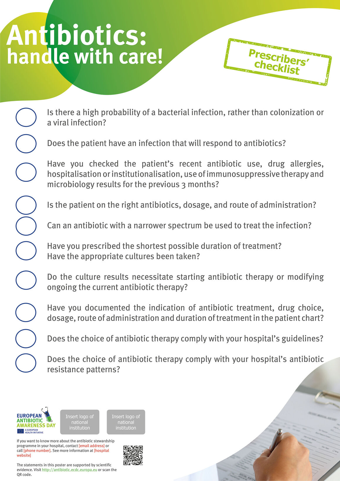 Poster for prescribers in hospitals and healthcare settings: Prescriber's checklist