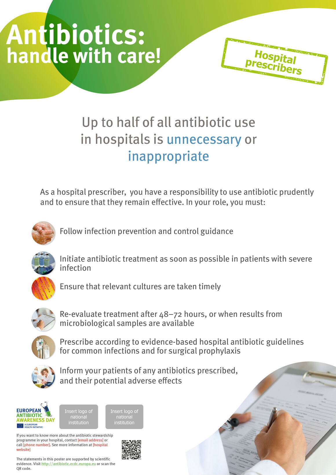 Poster for hospital prescribers: Things to do to keep antibiotics working