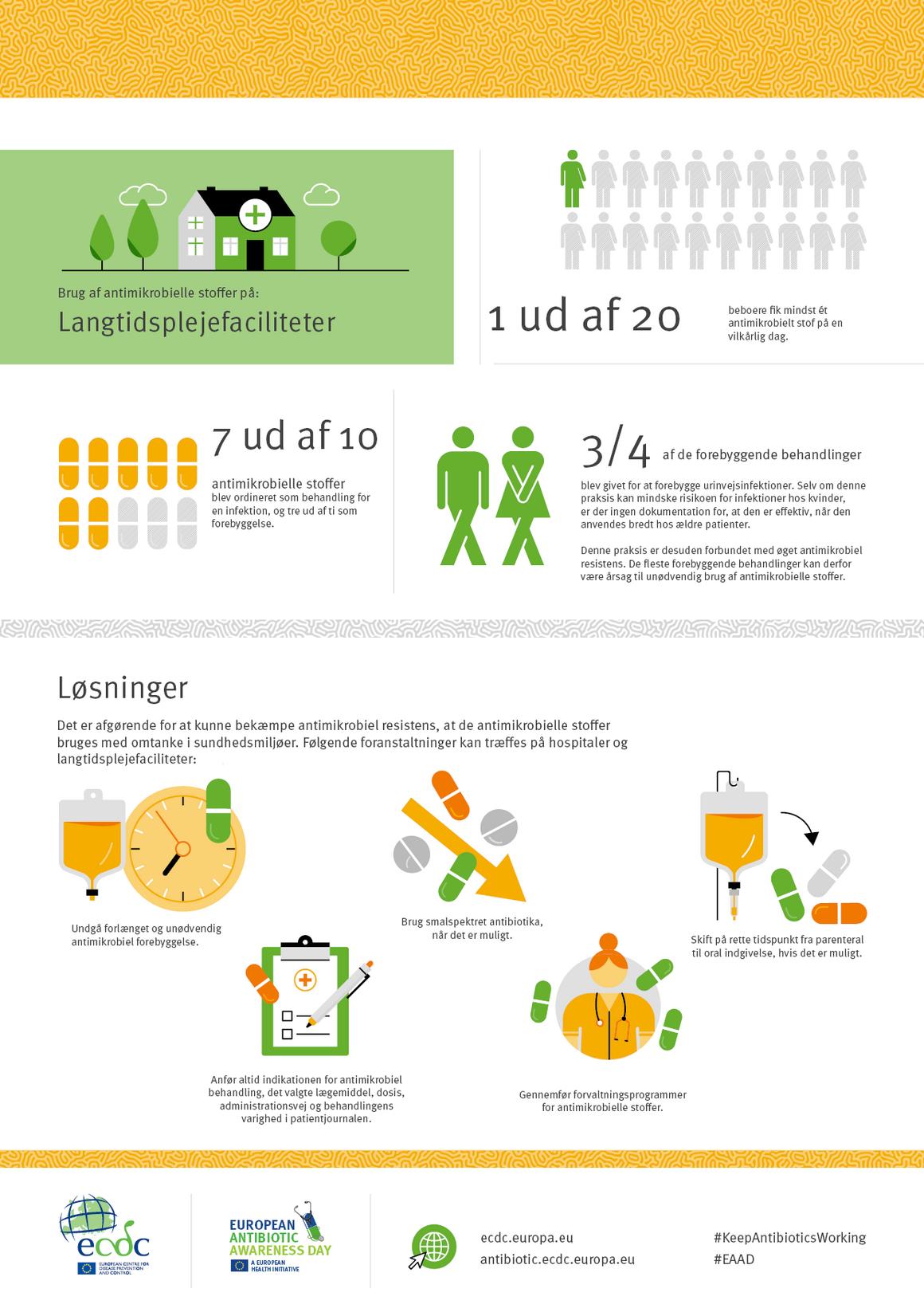 Používání antimikrobiálních látek: Zařízení dlouhodobé péče