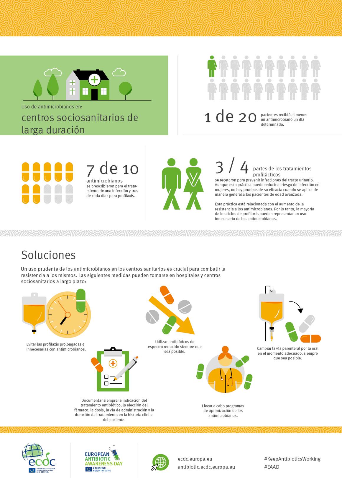 Uso de antimicrobianos en: centros sociosanitarios de larga duración