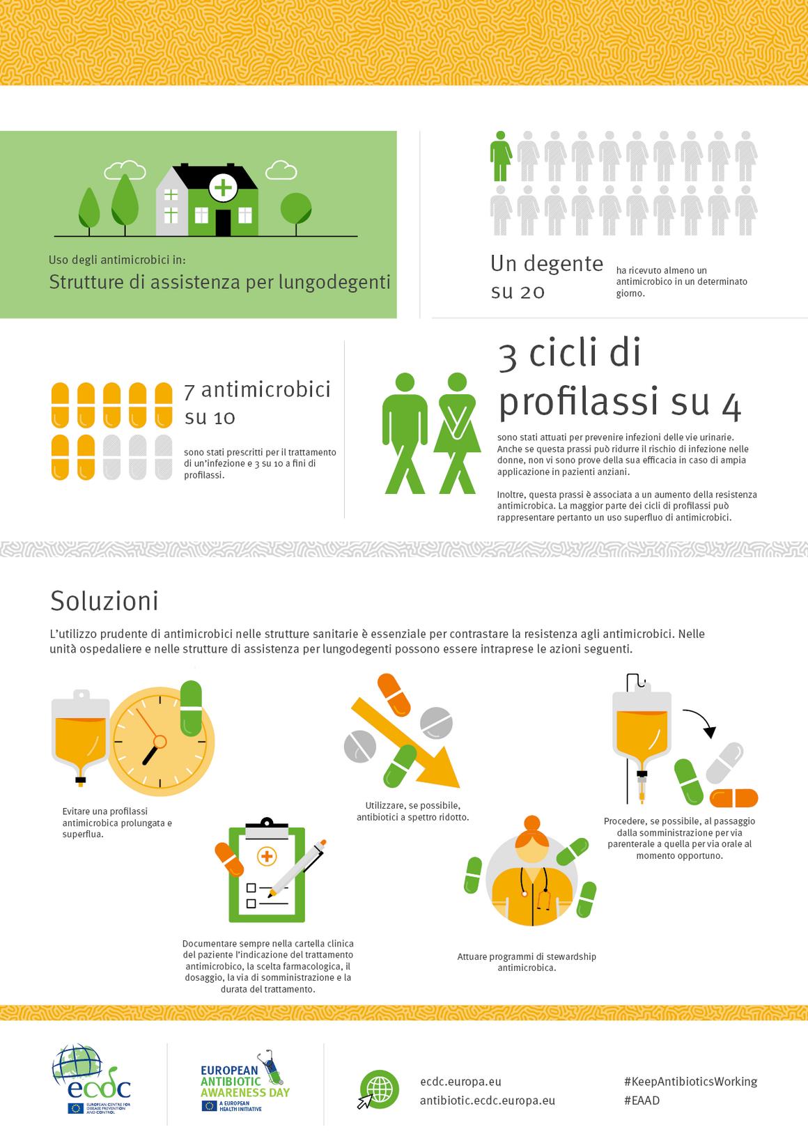 Uso degli antimicrobici in: Strutture di assistenza per lungodegenti