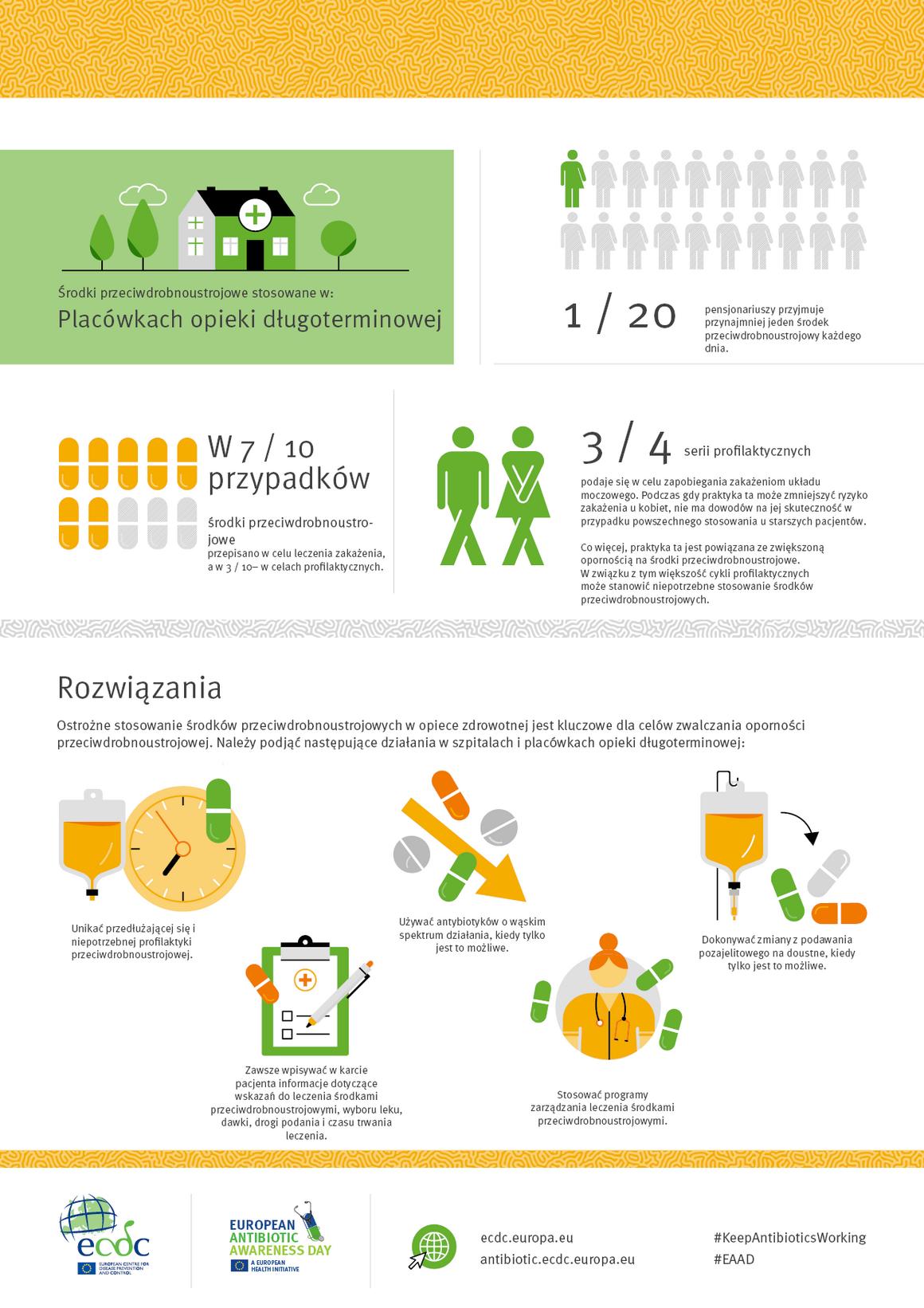 Środki przeciwdrobnoustrojowe stosowane w: Placówkach opieki długoterminowej