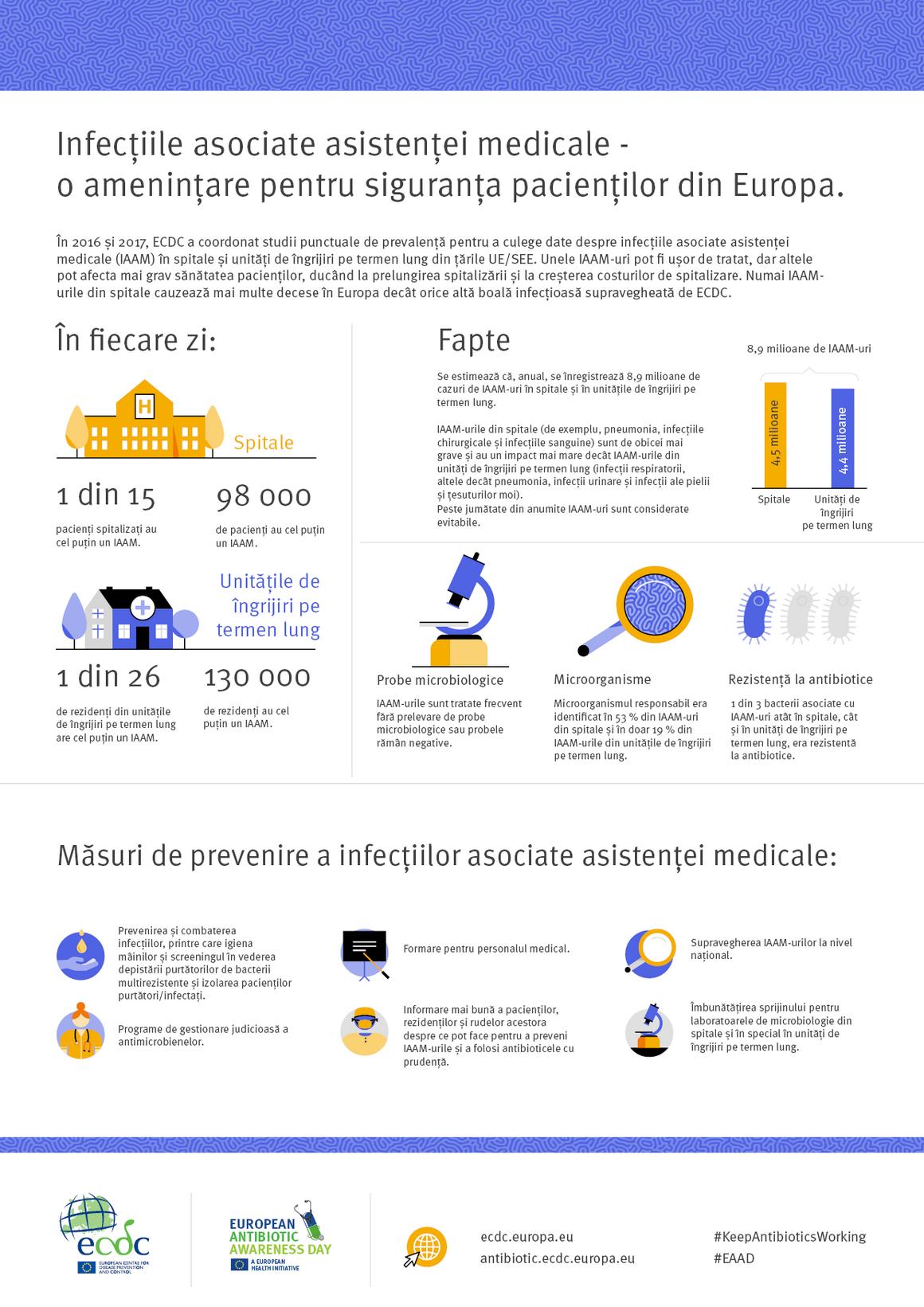 Infecțiile asociate asistenței medicale - o amenințare pentru siguranța pacienților din Europa
